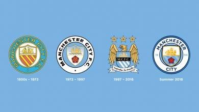 تاريخ نادي مانشستر سيتي